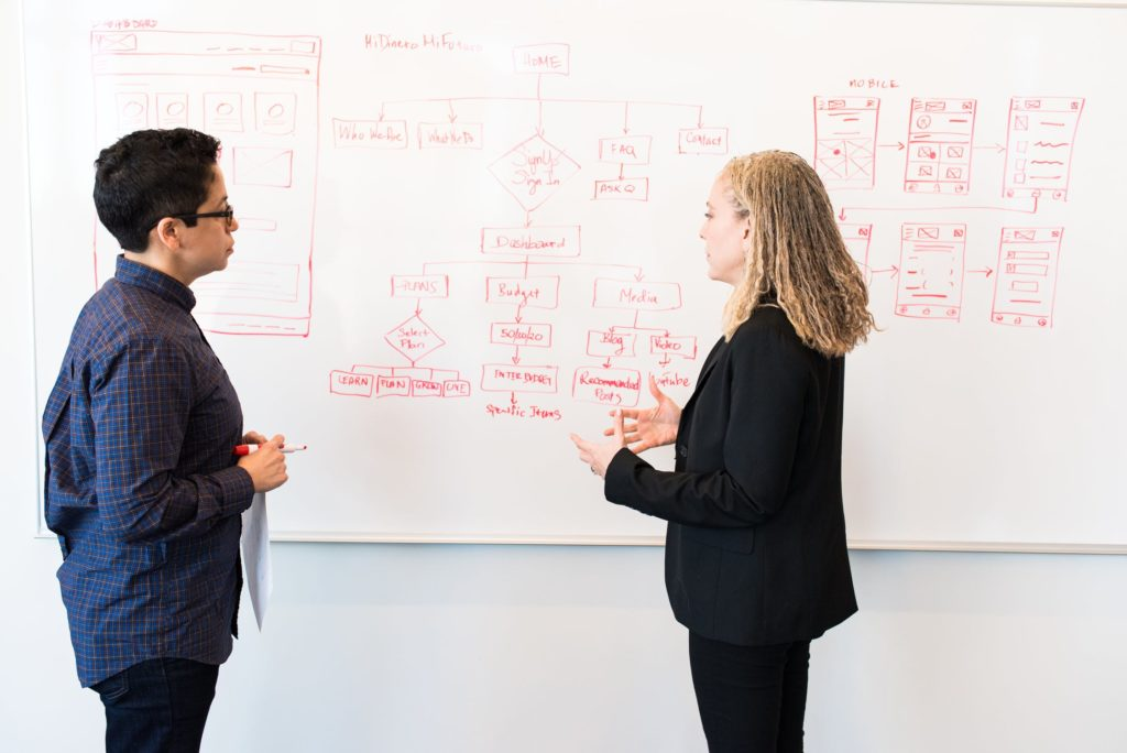 Two people discussing marketing strategy standing in front of a white board with writing on
